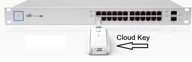 Getting to Know Ubiquiti's UniFi Cloud Key | wirednot