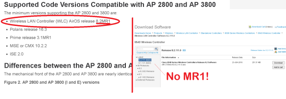 I Can't Use My New Cisco AP  There's No Code  | wirednot