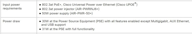 4800 power